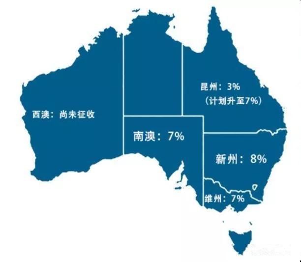 3%时代即将结束!昆州海外买家印花税将飙升